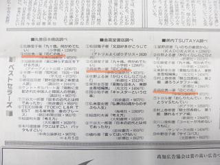 高知新聞170409_書籍ランキング.JPG